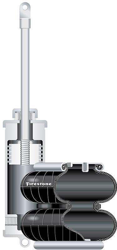 Airspring V conventional cylinder